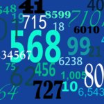 What Are Integers?