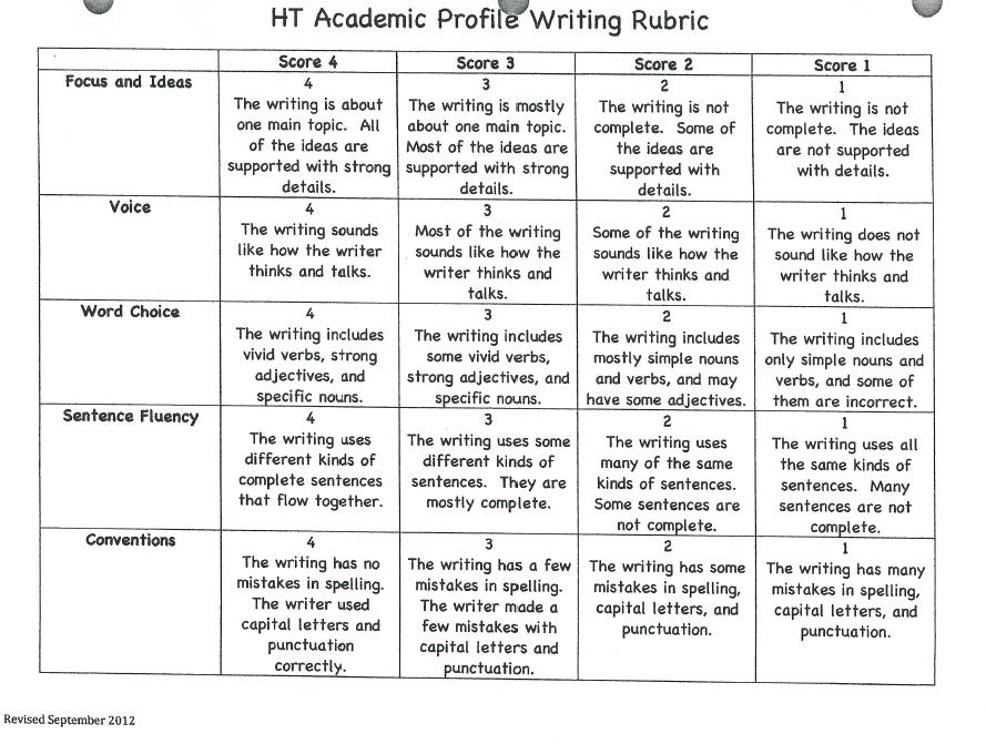 How to grade an essay