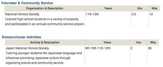 Volunteer Hours Cassidy Google Docs